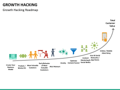 Growth hacking PPT slide 22