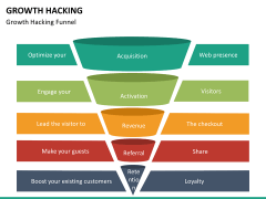 Growth hacking PPT slide 24