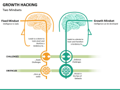 Growth hacking PPT slide 25