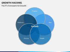 Growth hacking PPT slide 15
