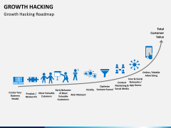 Growth hacking PPT slide 4