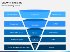 Growth hacking PPT slide 6