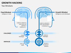 Growth hacking PPT slide 7