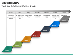 Growth steps PPT slide 19