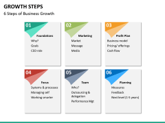 Growth steps PPT slide 20