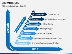 Growth steps PPT slide 5
