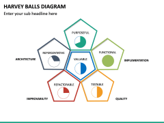 Harvey balls PPT slide 13