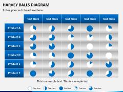 Harvey balls PPT slide 4