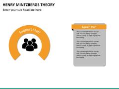 Henry mintzbergs PPT slide 12