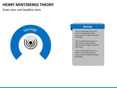 Henry mintzbergs PPT slide 15