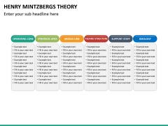 Henry mintzbergs PPT slide 16