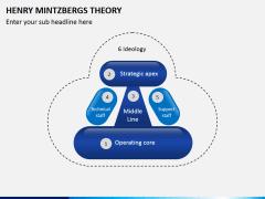 Henry mintzbergs PPT slide 1