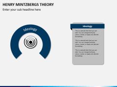 Henry mintzbergs PPT slide 7