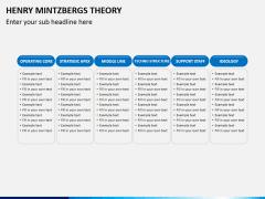 Henry mintzbergs PPT slide 8