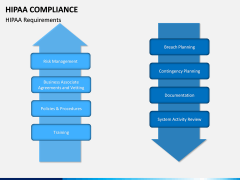 HIPAA Compliance PPT slide 9
