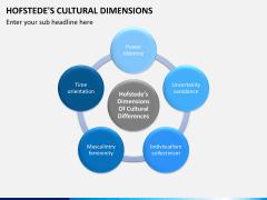 Hofstede's cultural dimensions PPT slide 1