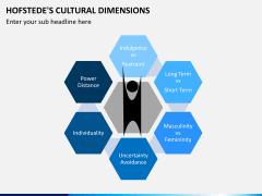Hofstede's cultural dimensions PPT slide 4
