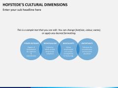 Hofstede's cultural dimensions PPT slide 5