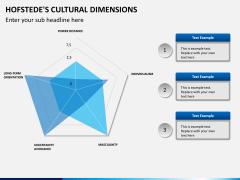 Hofstede's cultural dimensions PPT slide 7
