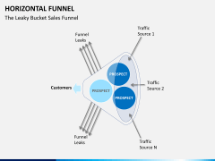 Horizontal funnel PPT slide 11