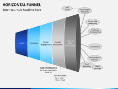 Horizontal funnel PPT slide 2