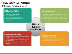HR as Business Partner PPT slide 13