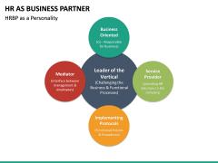 HR as Business Partner PPT slide 23