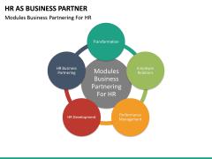 HR as Business Partner PPT slide 14