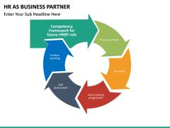 HR as Business Partner PPT slide 20