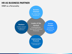 HR as Business Partner PPT slide 11
