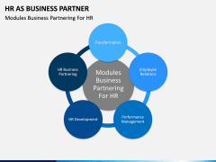 HR as Business Partner PPT slide 2