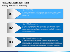 HR as Business Partner PPT slide 3