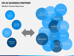 HR as Business Partner PPT slide 4