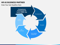 HR as Business Partner PPT slide 8