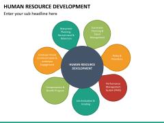 Human resource development PPT slide 15
