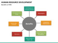 Human resource development PPT slide 25