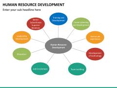 Human resource development PPT slide 26