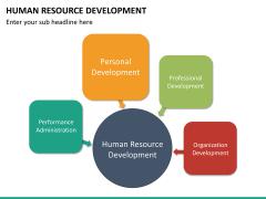Human resource development PPT slide 27