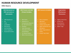 hr bundle PPT slide 84