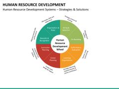 Human resource development PPT slide 16