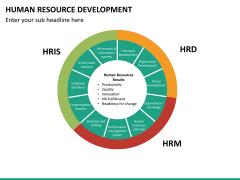 Human resource development PPT slide 19