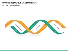 Human resource development PPT slide 21
