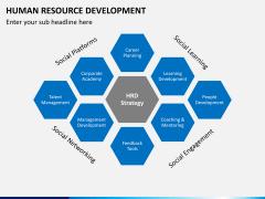 Human resource development PPT slide 10