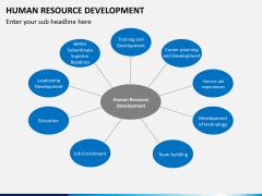 Human resource development PPT slide 12
