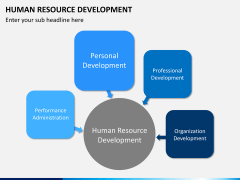 Human resource development PPT slide 13