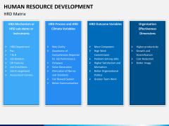 Human resource development PPT slide 14