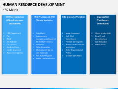 hr bundle PPT slide 14