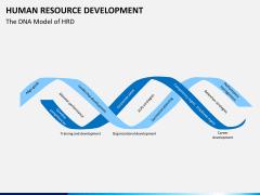 Human resource development PPT slide 7