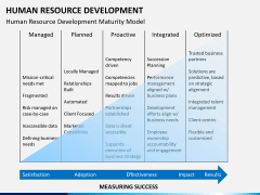 Human resource development PPT slide 8