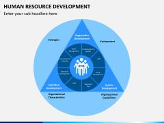 Human resource development PPT slide 9